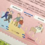 ナーシング・キャンバス2020年7月号/(株)学研メディカル秀潤社
